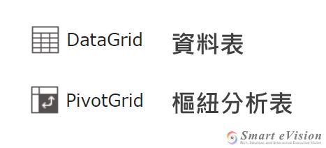 儀表板頁面 (Dashboard) 元件:DataGrid 與 PivotGrid