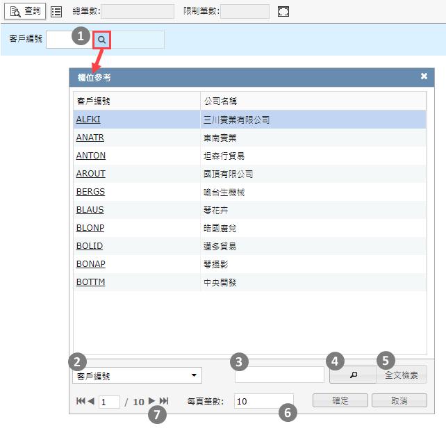User 端 Foreign Key呈現畫面