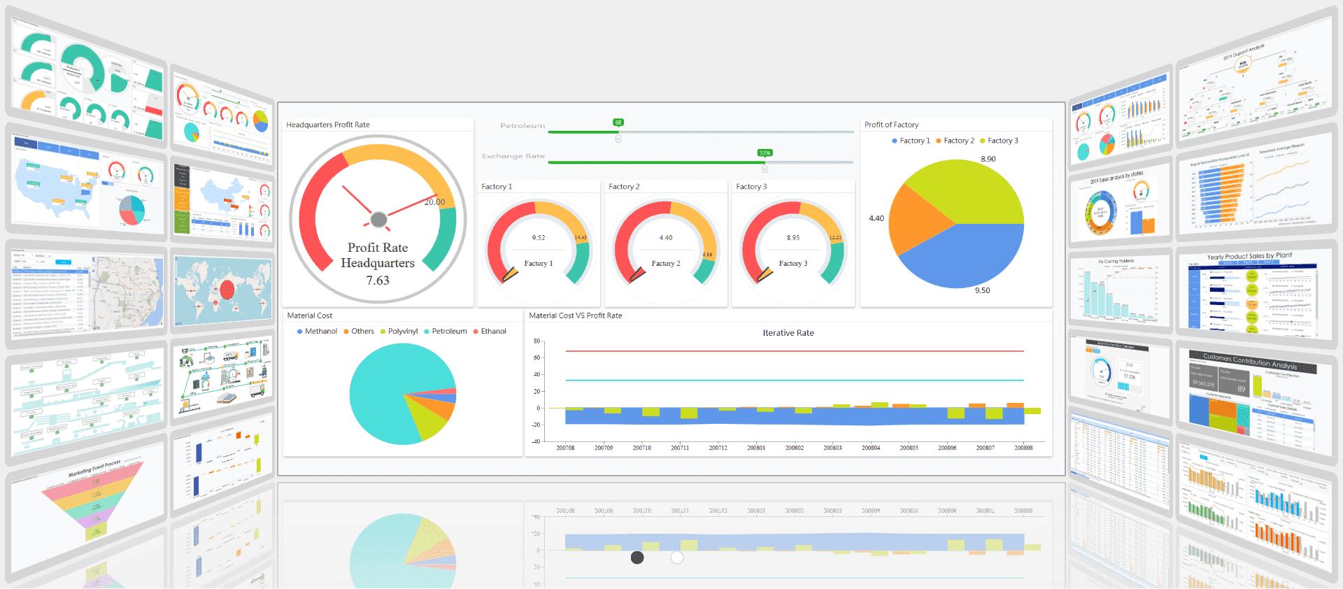 Smart eVision多種資料視覺化元件