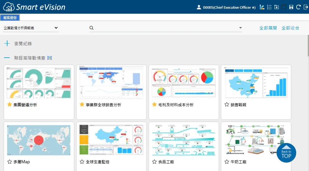 聯銓BI使用者平台-窗格雙層式選單