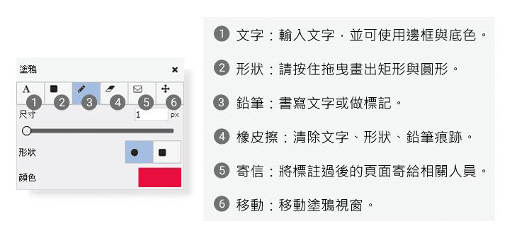 Smart eVision 塗鴉功能說明