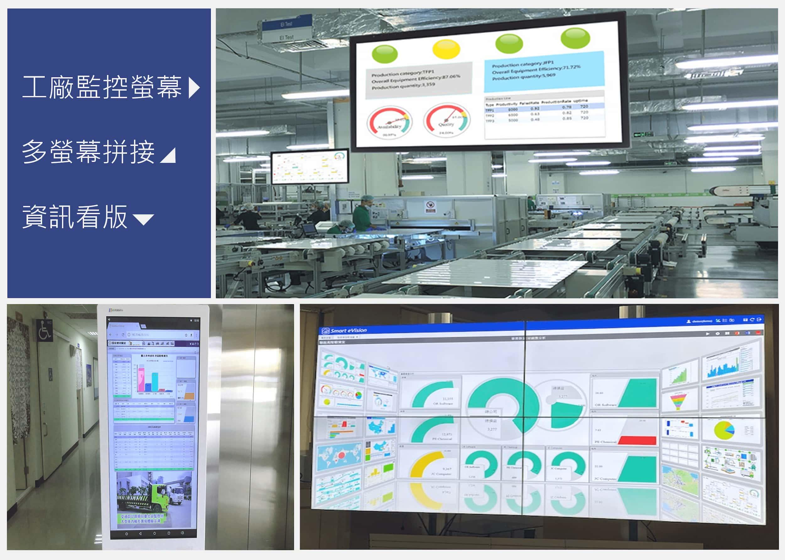 Smart eVision 戰情室、儀表板實際應用