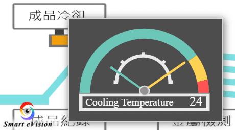 查看「成品冷卻」階段的溫度