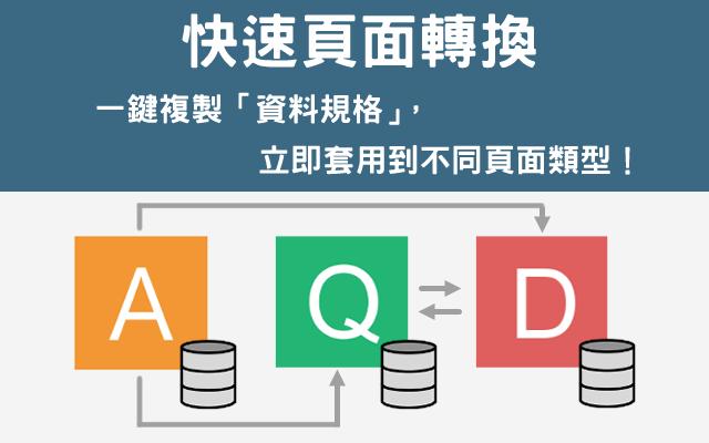 快速頁面轉換:一鍵複製「資料規格」, 立即套用到不同頁面類型!